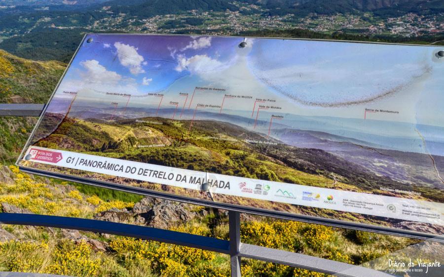 Panorâmica do Detrelo da Malhada | Diário do Viajante